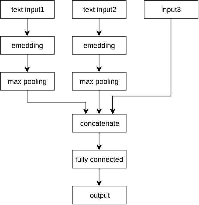 Chart1_NN-1